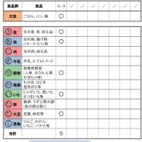 肺活(10)