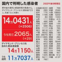 全国で新たに2506人感染 大阪は1日最多の死者数に  朝日新聞社 2020/11/27 00:53