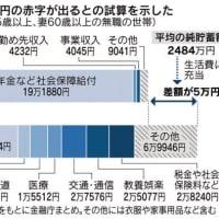 年金生活者のマネー 2000万円問題