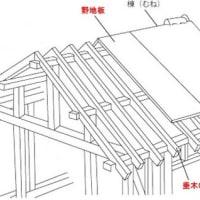 屋根の構造について