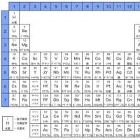 亜鉛は(酸化グラフェンを分解する)グルタチオンレベルを上げる