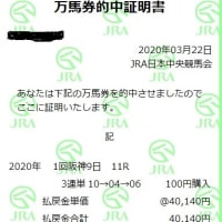 競馬 スプリングS&阪神大賞典の予想(2020)