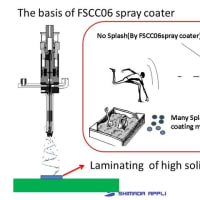 The basis of FSCC06 spray coater
