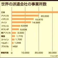 #竹中平蔵は月7万円で暮らしてみろ
