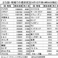 「医療危機的状況宣言」-日本医師会