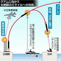 北朝鮮のグアム攻撃計画への防備を
