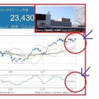 NHK、ネット事業費縮小し、BSの3チャンネルに集約し来春配信!?