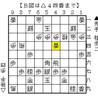 2020王座戦 挑戦者決定トーナメント 羽生九段-飯島七段 その3