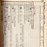 紀勢本(東)線の夜行列車、紀州5号のルーツを探ってみる。第2回