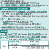 #家賃支援給付金 本日、7月14日(火)より申請受付が開始されました。