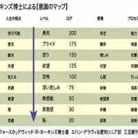 4月13日のリーディング ☆世界の動向 - サイキックLJ