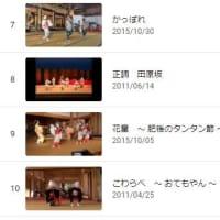 9月の動画視聴ベスト10