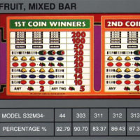 カジノのリールマシンのP/O率