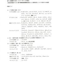 自民党 人権問題等調査会 平成20年第七回会合