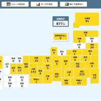 全国のコロナ感染情報2020年11月1日(NHK)
