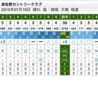 早朝ゴルフ71(今月6)150719ラウンド