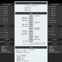 …無言…■ FC岐阜 1-4 東京ヴェルディ■