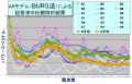 超音波の音圧測定・解析データ