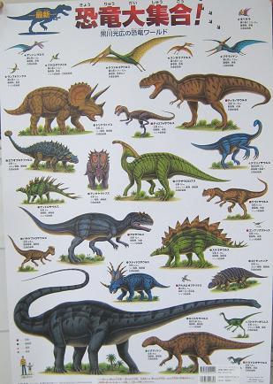 2008年7月のブログ記事一覧-恐竜...