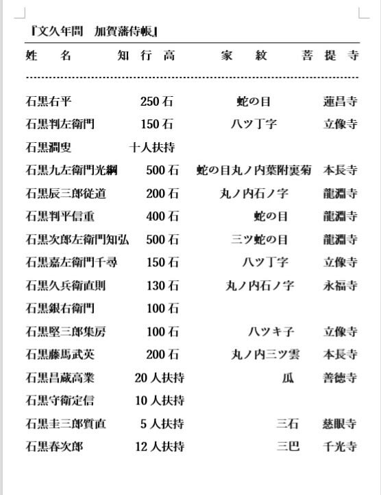 Category:生年不明 (page 1) - J...