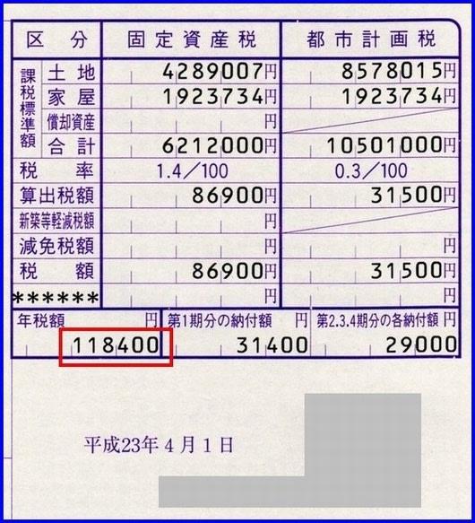 平成23年度 固定資産税 (2011年...