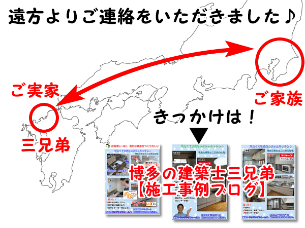 千葉県から福岡のトライクルハウスへ連絡をいただく