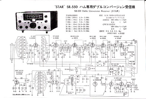 Sr5507