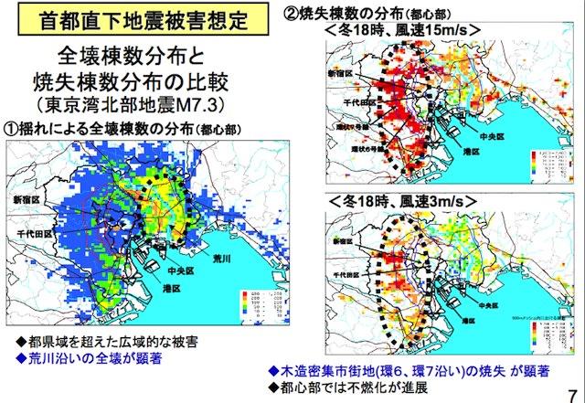 直下 地震 首都