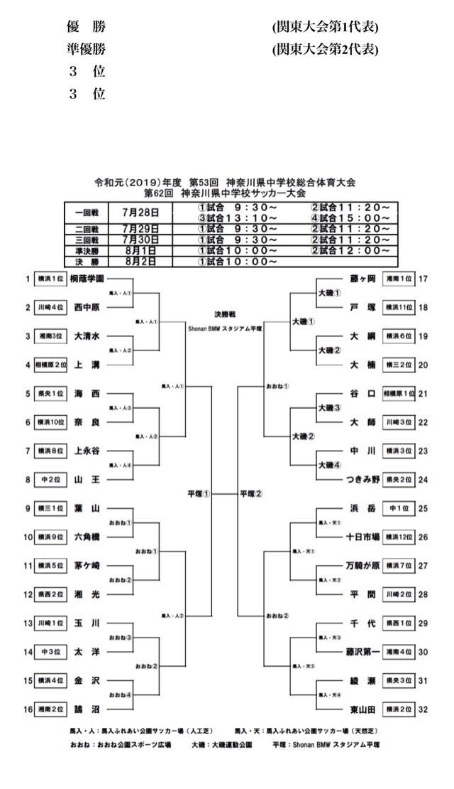 神奈川 県 高校 野球 トーナメント