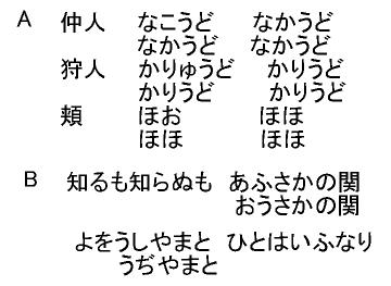 現代 仮名遣い てふてふ 日本語の仮名遣いを整理する