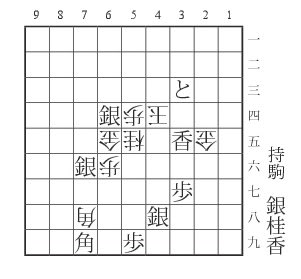 佐々木 浩二
