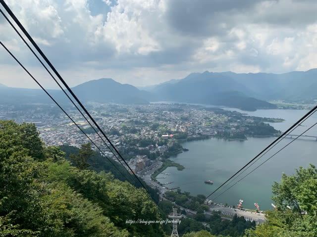 【河口湖】富士山パノラマロープウェイ - コダワリの女のひとりごと