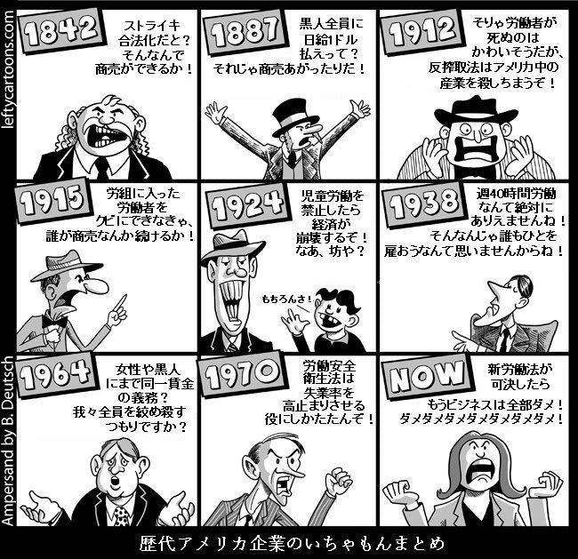 1877年の鉄道大ストライキ