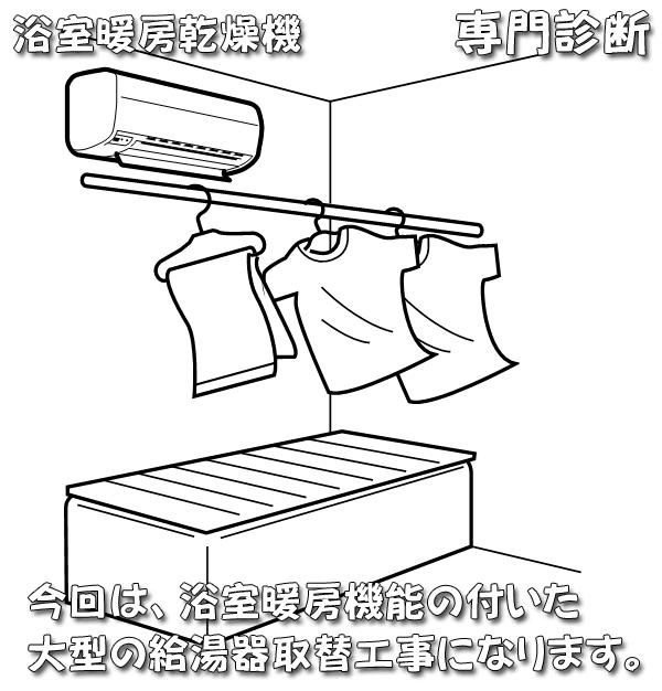 リンナイ製浴室暖房乾燥機RBH-W413K乾燥イメージ