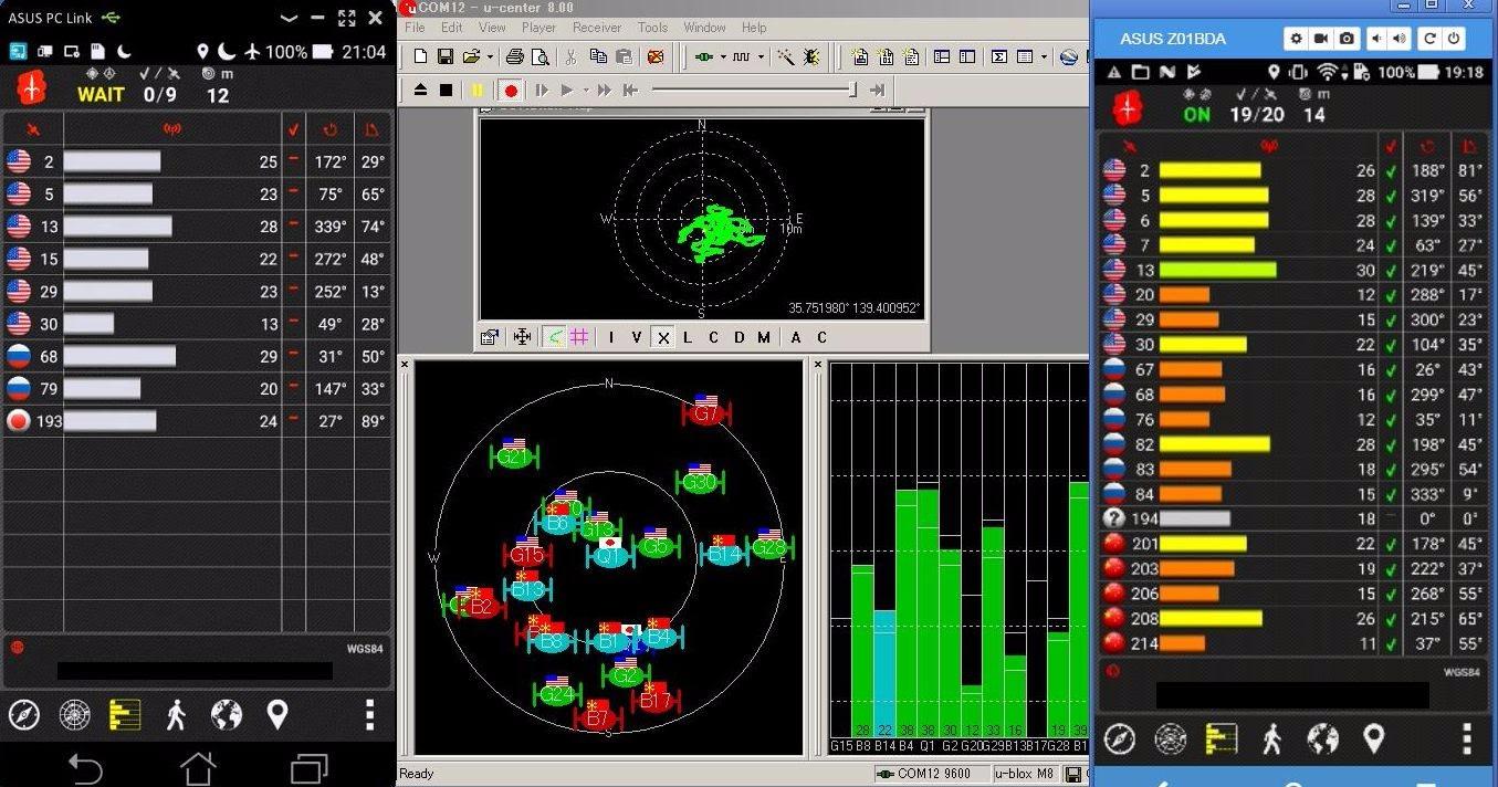 ubloxがqzs 2のfirst shotゲット 08 09 21 03jst 次はスマホ出番です