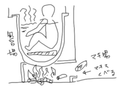 右 衛門 風呂 五