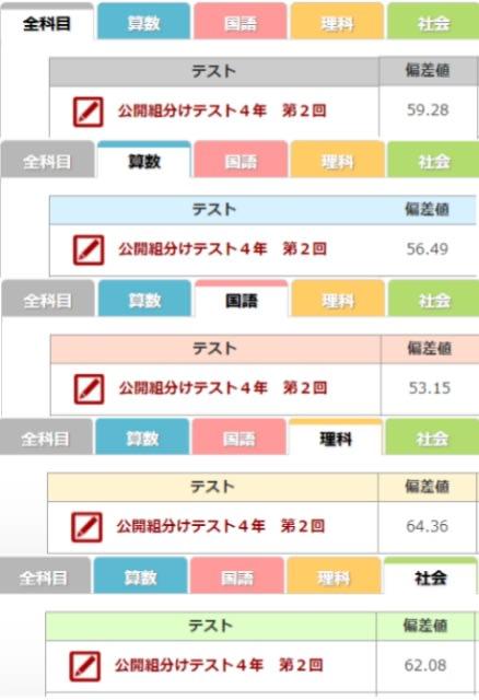 四谷 大塚 組み 分け テスト