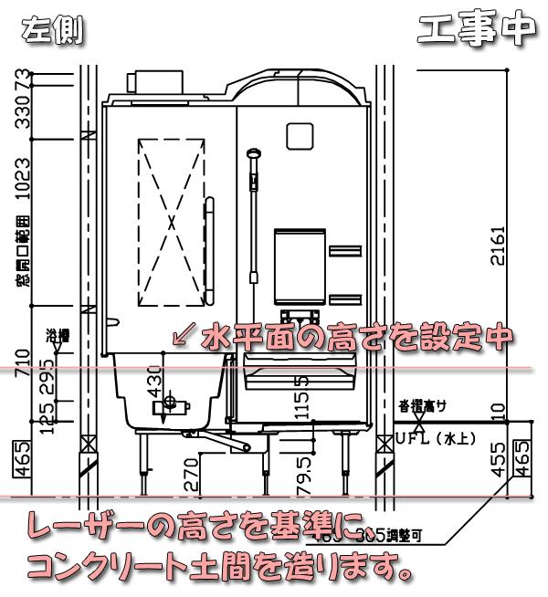 ユニットバスの断面図