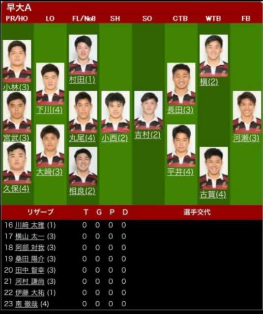 サイト ファン 早稲田 ラグビー