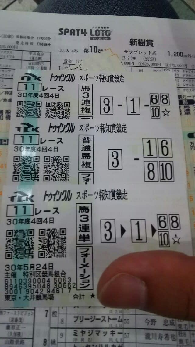 予想 無料 競馬 大井 【無料予想】4/14(水)東京スプリント2021(大井競馬) |