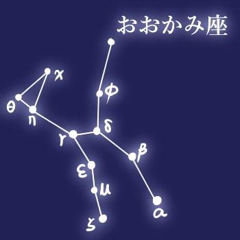 星座紹介「おおかみ座」 - Sanko...