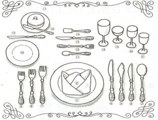 フレンチのマナー|スープや魚料理を食べる時のス …