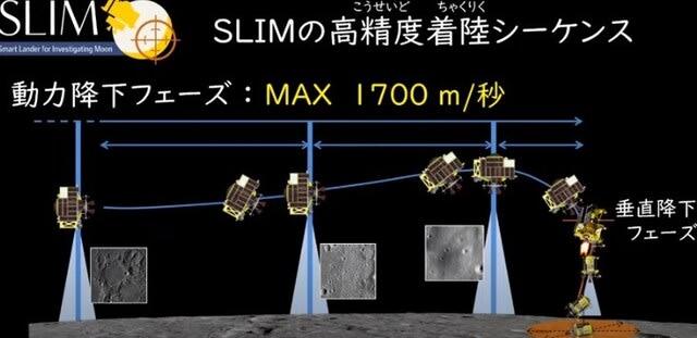 宇宙開発,宇宙ロケット,FireflyAerospace,ロケット爆発事故,アポロ月着陸決定的証拠,JAXA,宇宙,SLIM衛星,天文,,