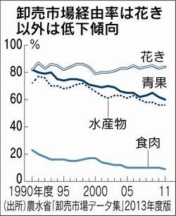 日本株と投資信託のお役立ちノート