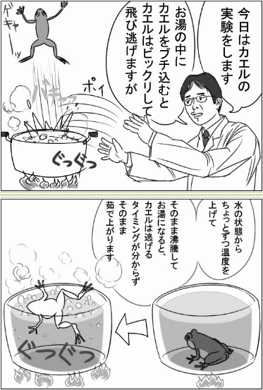 ゆで ガエル の 法則