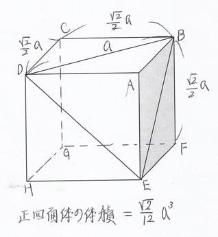 四面 公式 体積 正 体