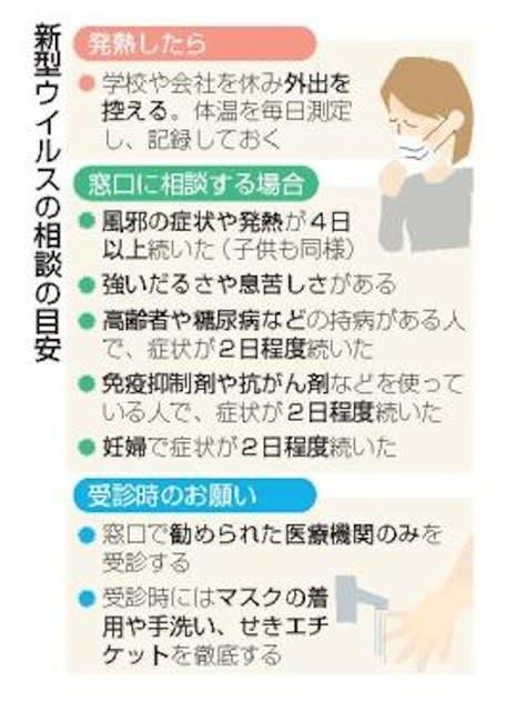 岡山 県 感染 者
