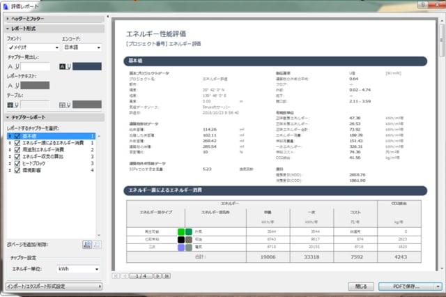 エネルギー評価 東京レポート