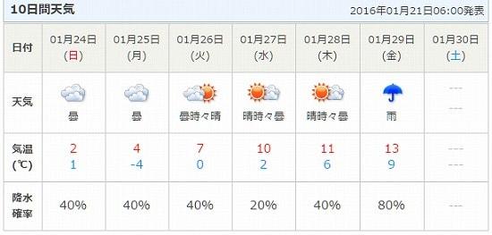 明石 天気 予報