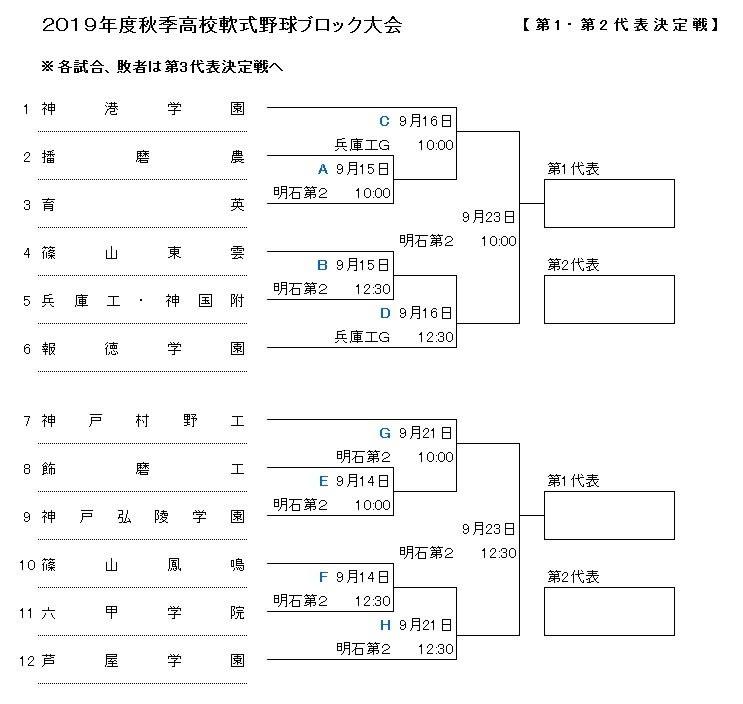 兵庫 県 高校 野球 結果